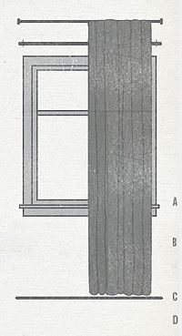 Miami_Window_Treatment_Company_Interior_Design